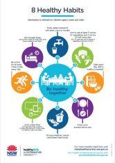 Image of 8 Healthy Habits resource